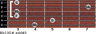 Bb13/G# add(#5) for guitar on frets 4, 5, 3, 3, 7, 3
