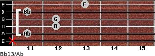 Bb13/Ab for guitar on frets x, 11, 12, 12, 11, 13