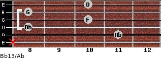 Bb13/Ab for guitar on frets x, 11, 8, 10, 8, 10