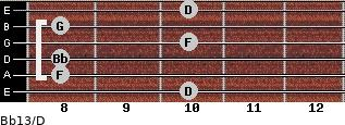 Bb13/D for guitar on frets 10, 8, 8, 10, 8, 10