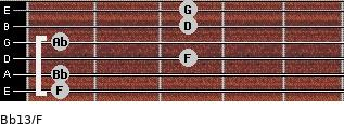 Bb13/F for guitar on frets 1, 1, 3, 1, 3, 3