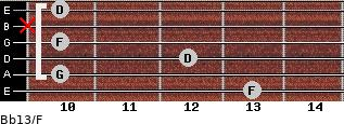 Bb13/F for guitar on frets 13, 10, 12, 10, x, 10