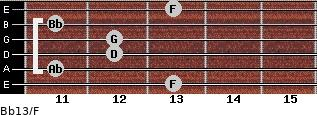 Bb13/F for guitar on frets 13, 11, 12, 12, 11, 13