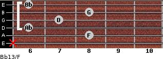 Bb13/F for guitar on frets x, 8, 6, 7, 8, 6