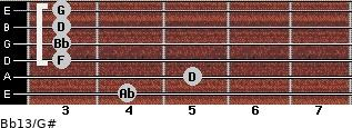 Bb13/G# for guitar on frets 4, 5, 3, 3, 3, 3