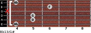 Bb13/G# for guitar on frets 4, 5, 5, x, 6, 4