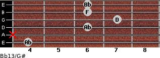 Bb13/G# for guitar on frets 4, x, 6, 7, 6, 6