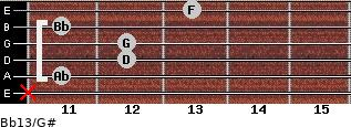 Bb13/G# for guitar on frets x, 11, 12, 12, 11, 13