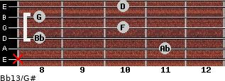 Bb13/G# for guitar on frets x, 11, 8, 10, 8, 10