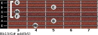 Bb13/G# add(b5) guitar chord