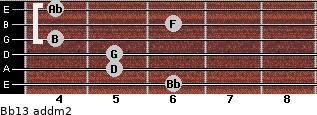 Bb13 add(m2) guitar chord