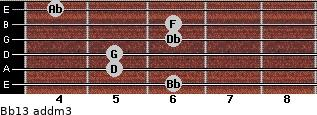 Bb13 add(m3) guitar chord