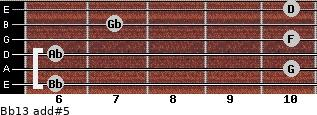 Bb13 add(#5) guitar chord