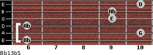 Bb13b5 for guitar on frets 6, 10, 6, 9, 9, 10