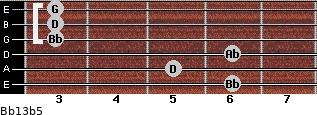 Bb13b5 for guitar on frets 6, 5, 6, 3, 3, 3