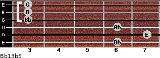Bb13b5 for guitar on frets 6, 7, 6, 3, 3, 3