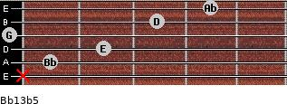 Bb13b5 for guitar on frets x, 1, 2, 0, 3, 4