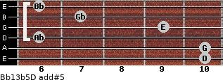 Bb13b5/D add(#5) guitar chord