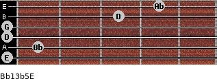 Bb13b5/E for guitar on frets 0, 1, 0, 0, 3, 4