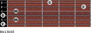 Bb13b5/E for guitar on frets 0, 1, 0, 1, 5, 3
