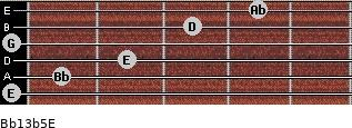 Bb13b5/E for guitar on frets 0, 1, 2, 0, 3, 4