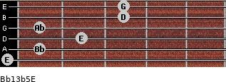 Bb13b5/E for guitar on frets 0, 1, 2, 1, 3, 3