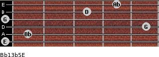 Bb13b5/E for guitar on frets 0, 1, 5, 0, 3, 4