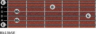 Bb13b5/E for guitar on frets 0, 1, 5, 1, 3, 0