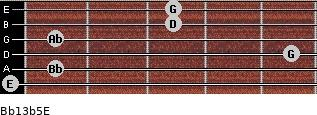 Bb13b5/E for guitar on frets 0, 1, 5, 1, 3, 3