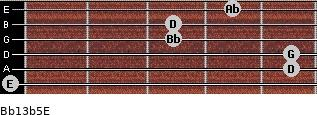Bb13b5/E for guitar on frets 0, 5, 5, 3, 3, 4