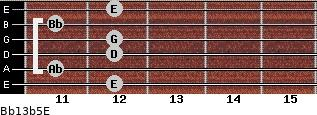 Bb13b5/E for guitar on frets 12, 11, 12, 12, 11, 12