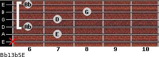 Bb13b5/E for guitar on frets x, 7, 6, 7, 8, 6