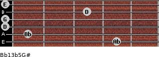 Bb13b5/G# for guitar on frets 4, 1, 0, 0, 3, 0