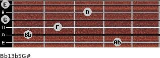 Bb13b5/G# for guitar on frets 4, 1, 2, 0, 3, 0
