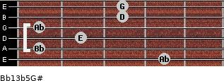 Bb13b5/G# for guitar on frets 4, 1, 2, 1, 3, 3