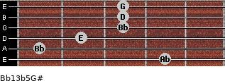 Bb13b5/G# for guitar on frets 4, 1, 2, 3, 3, 3