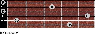 Bb13b5/G# for guitar on frets 4, 1, 5, 0, 3, 0