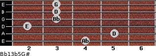 Bb13b5/G# for guitar on frets 4, 5, 2, 3, 3, 3