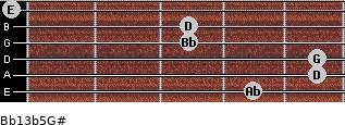 Bb13b5/G# for guitar on frets 4, 5, 5, 3, 3, 0