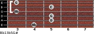 Bb13b5/G# for guitar on frets 4, 5, 5, 3, 5, 3