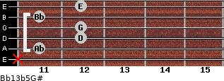 Bb13b5/G# for guitar on frets x, 11, 12, 12, 11, 12