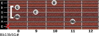 Bb13b5/G# for guitar on frets x, 11, 8, 9, 8, 10