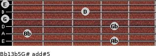 Bb13b5/G# add(#5) for guitar on frets 4, 1, 4, 0, 3, 0