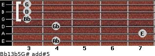 Bb13b5/G# add(#5) for guitar on frets 4, 7, 4, 3, 3, 3
