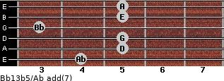 Bb13b5/Ab add(7) guitar chord