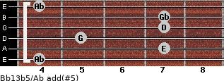 Bb13b5/Ab add(#5) for guitar on frets 4, 7, 5, 7, 7, 4
