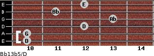 Bb13b5/D for guitar on frets 10, 10, 12, 13, 11, 12
