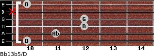 Bb13b5/D for guitar on frets 10, 11, 12, 12, x, 10