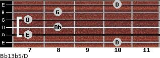 Bb13b5/D for guitar on frets 10, 7, 8, 7, 8, 10