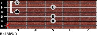 Bb13b5/D for guitar on frets x, 5, 5, 3, 5, 3